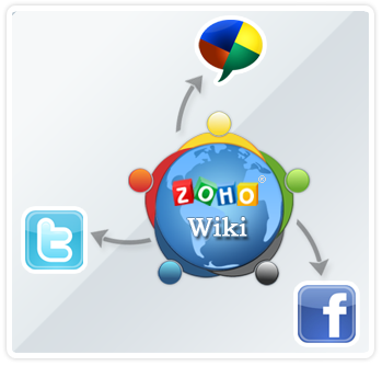 Zoho Wiki Image