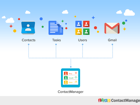 Zoho ContactManager - A Simple Web-Based Tool