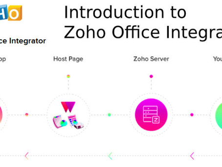 Zoho Office Integrator