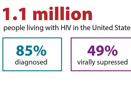 CDC Publishes New HIV Care Continua