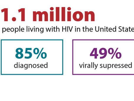 CDC Publishes New HIV Care Continua