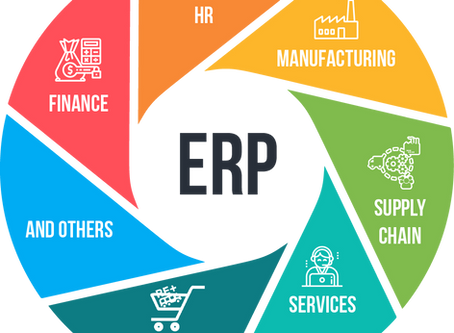 Learn about ERP.Enterprise Resource Planning.