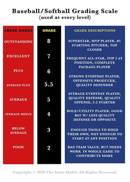 TSH BB Grading Chart- 7x5 size2.png