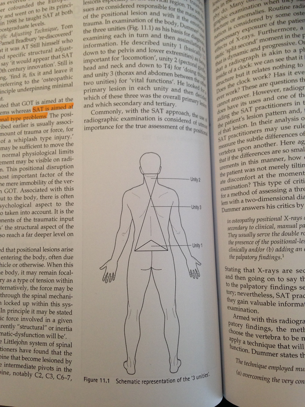 """Source: """"Osteopathy"""" J. Parsons, N. Marcer"""