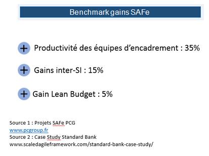 Benchmark SAFe gains