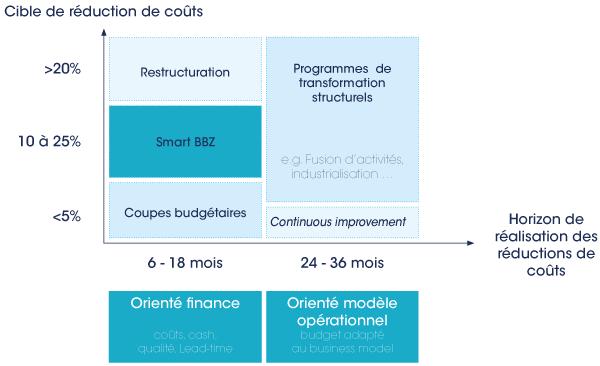 scenario-structurels.png