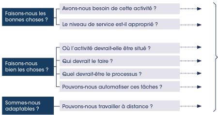 questionnement.png