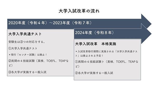 大学入試改革.jpg