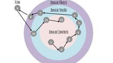 O processo de coaching : uma jornada de transformações profundas