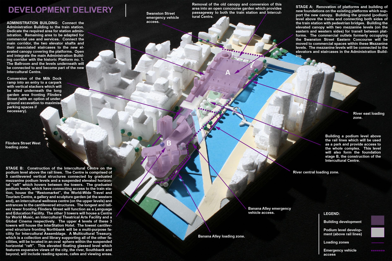 Flinders Street Station Design Competition 10 - Development Delivery-image.jpg