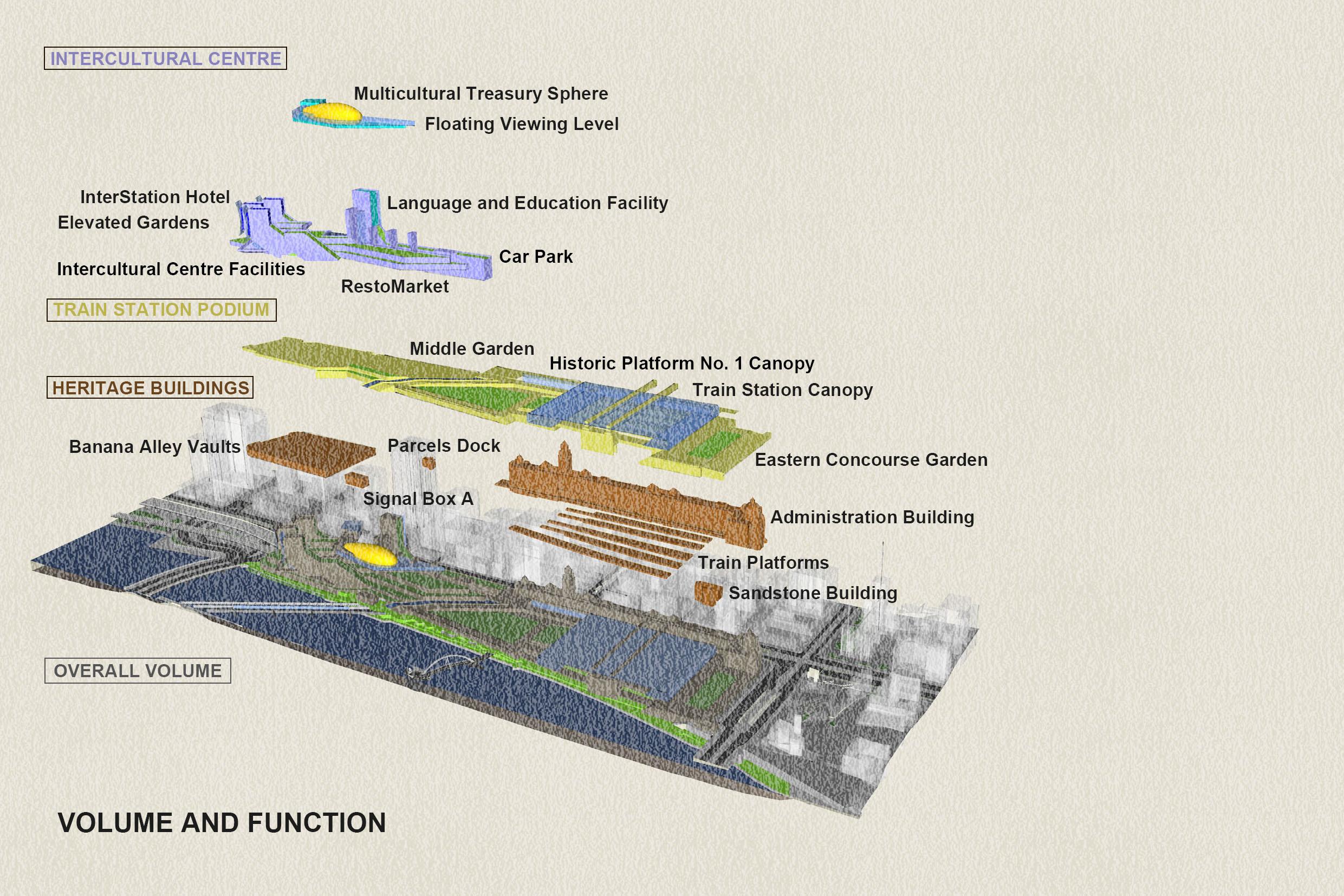 Flinders Street Station Design Competition 2 - Volume and function-image.jpg