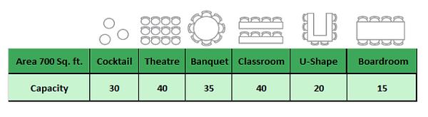 venue capacity chart.png