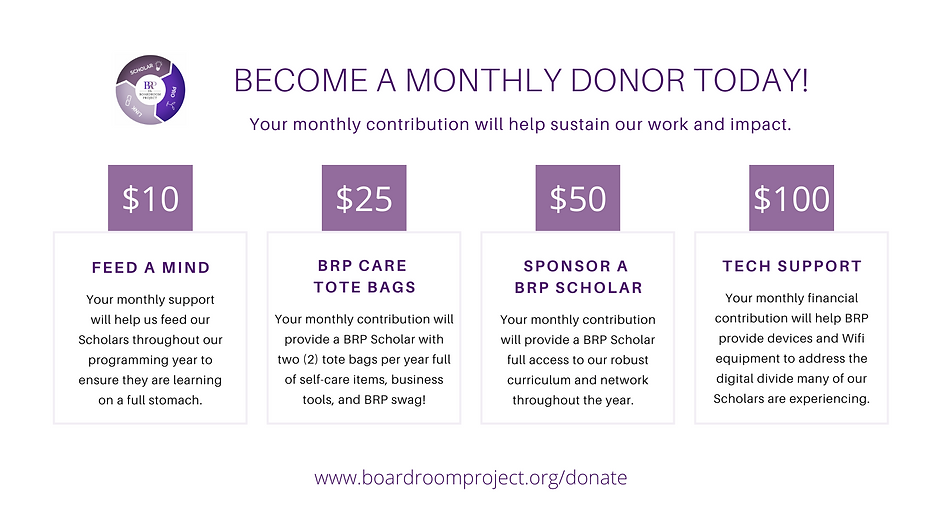 BRP.MonthlyDonor.png