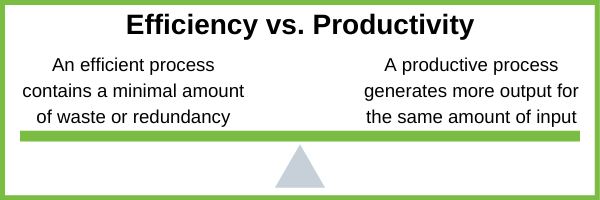 Efficiency vs. Productivity in the Operating Room