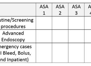 Three Steps to Better Manage Hospital-Based Endoscopy