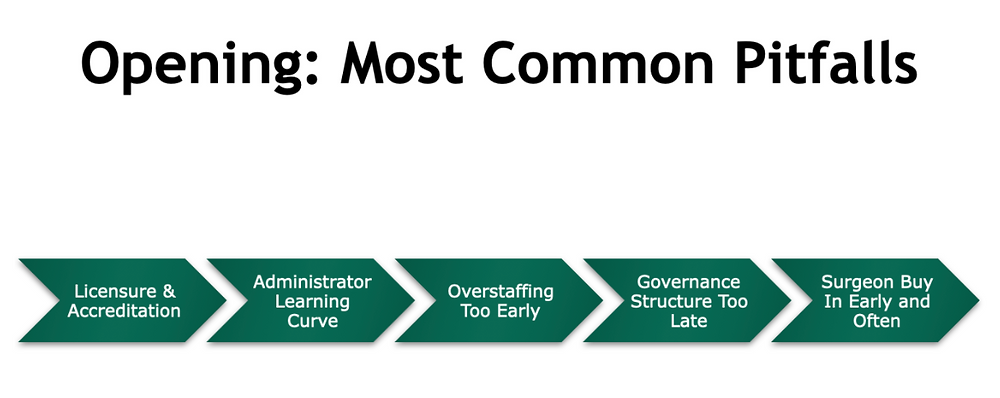 Opening and ASC: Most Common Pitfalls