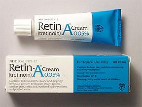 retin A 0.05