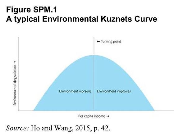 Cuznet Curve.jpg