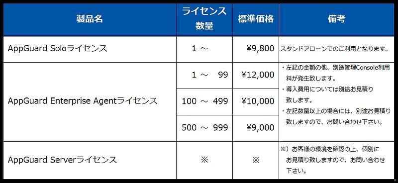 AppGuard価格表.png