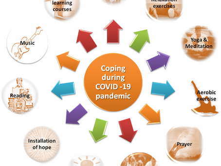 COVID 19- Tips on how to deal with this pandemic