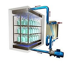 Water Cascade Sterilizer
