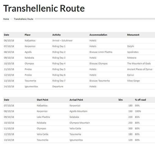transhellenic-raid-route-details-1024x326_orig.jpg
