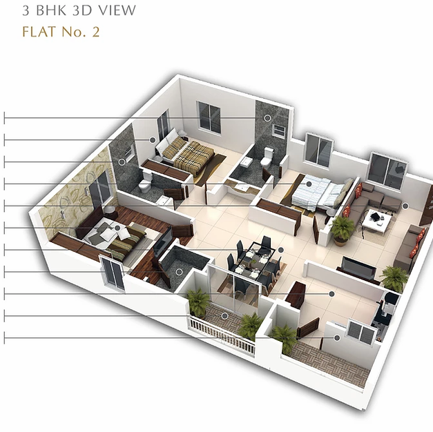 Block 3D View FI No 2