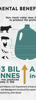 ensia infographic