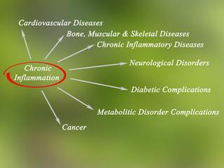 Exposing America's Silent Killer: Chronic inflammation