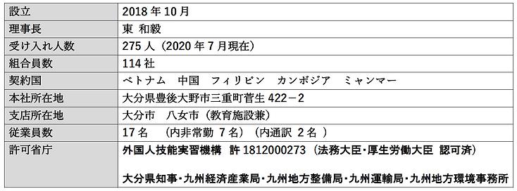 スクリーンショット 2020-07-01 17.28.03.png