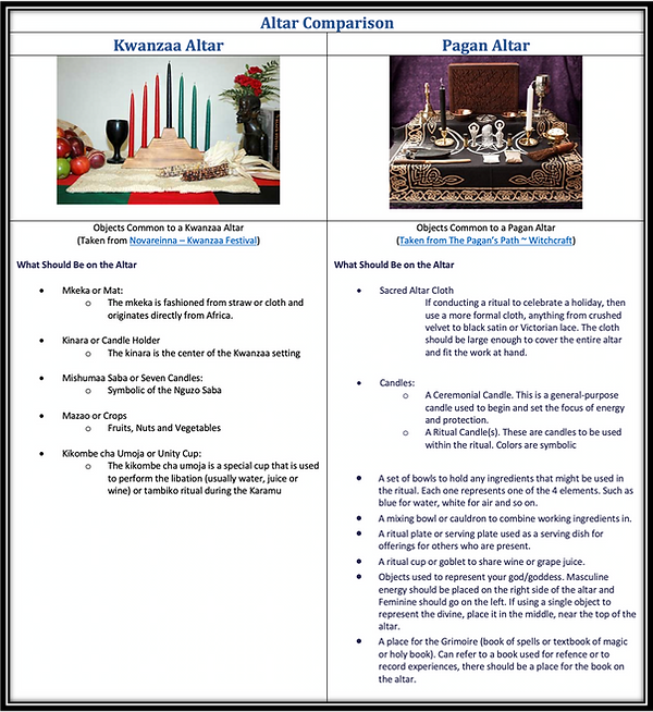 Altar Comparison II.png