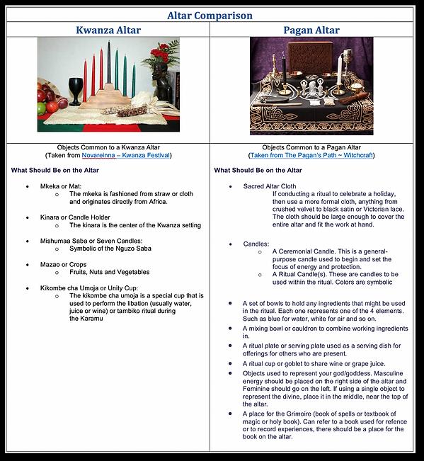 Altar Comparison.png