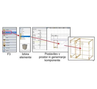Konstrukcijske metode.jpg