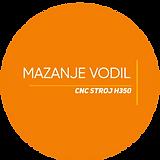 mazanje-vodil.png
