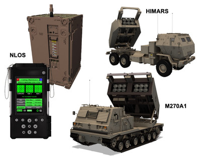 3D Models used for Training