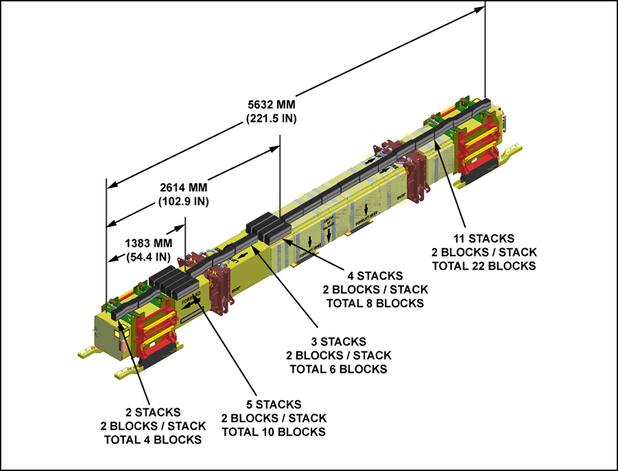 PAC3 Illustration