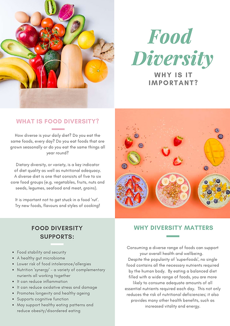 Food Diversity Resources