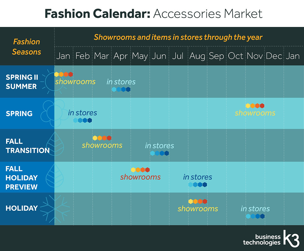 fashion calendar accessories market