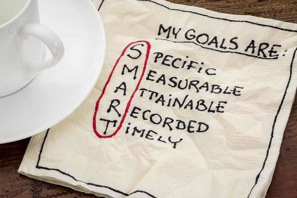 measurable business goals