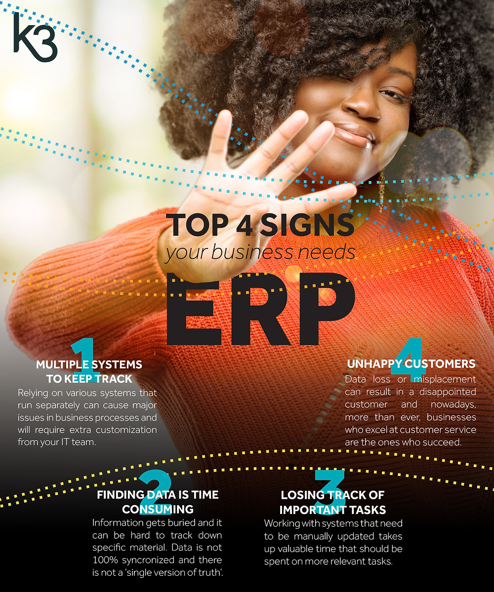 top 4 signs your business needs ERP
