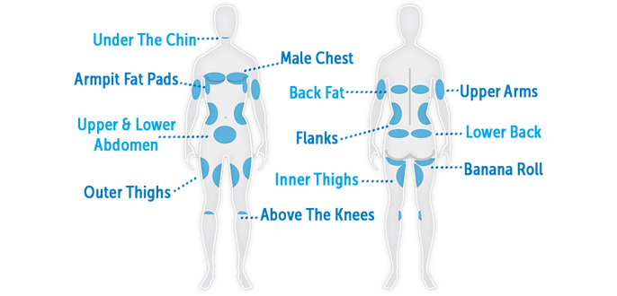 CoolSculpting-treatment-areas-1.png