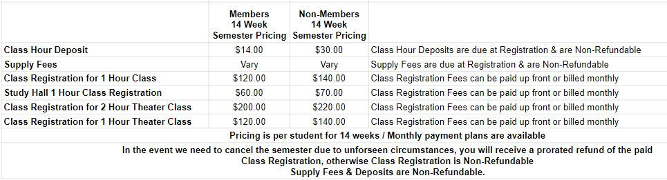Academy Pricing.JPG