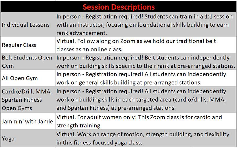 Session Descriptions.png