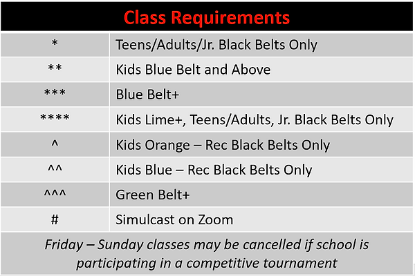 Class Requirements V4.png