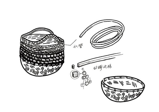 tzu.fen.lin_more.than.a.basket_design_2.