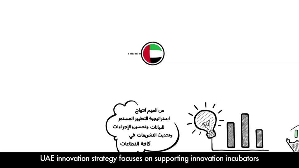 Emirates Competitiveness Council