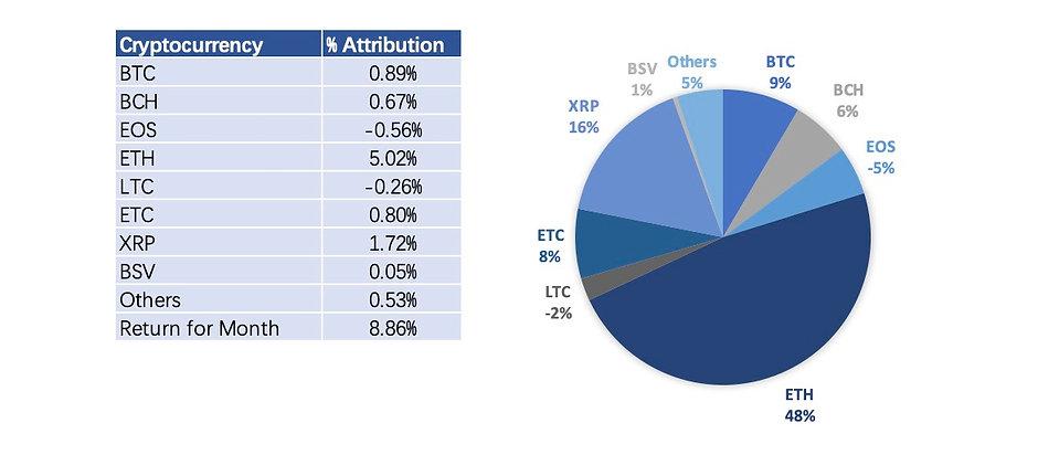 AQI Performance By Crypto 202101.jpg