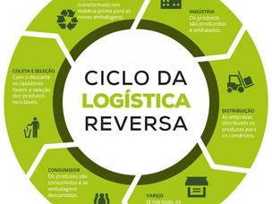 Logística reversa: a solução para o impacto pós consumo