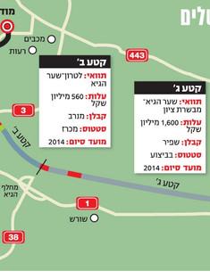 רכבת לירושלים 7.jpg
