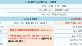2021第二回日本語能力試驗 報名日期8/25~9/10